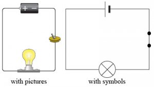 تصویر یک مدار کلیدزنی ساده