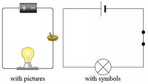 مدار کلیدزنی الکتریکی