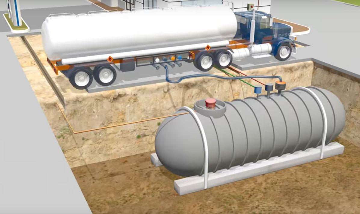 تانک زیرزمینی ذخیره ی سوخت