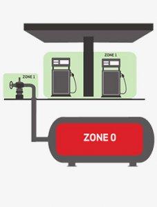 آشنایی با مناطق مستعد خطر در صنایع نفت و گاز