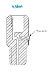 تصویر مکانیسم یک اسنابر قابل تنظیم
