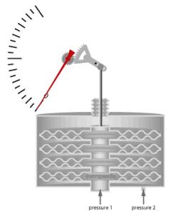 اندازه گیری فشار تفاضلی(اختلاف فشار) با گیج فشار کپسولی