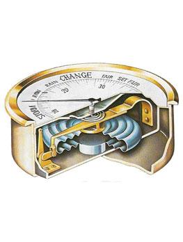 گیج فشار کپسولی چیست؟