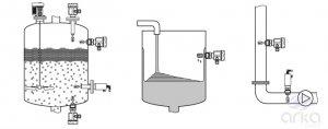 لول سوئیچ اندرس هاوزر مدل Liquiphant FTL51-نحوهی نصب
